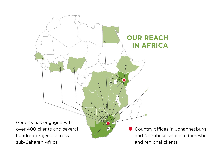FSS Africa
